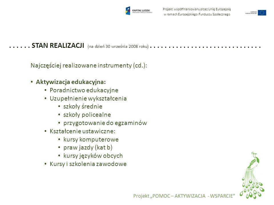 Projekt współfinansowany przez Unię Europejską w ramach Europejskiego Funduszu Społecznego Projekt POMOC – AKTYWIZACJA - WSPARCIE...... STAN REALIZACJ