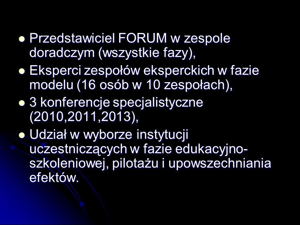 Przedstawiciel FORUM w zespole doradczym (wszystkie fazy), Przedstawiciel FORUM w zespole doradczym (wszystkie fazy), Eksperci zespołów eksperckich w fazie modelu (16 osób w 10 zespołach), Eksperci zespołów eksperckich w fazie modelu (16 osób w 10 zespołach), 3 konferencje specjalistyczne (2010,2011,2013), 3 konferencje specjalistyczne (2010,2011,2013), Udział w wyborze instytucji uczestniczących w fazie edukacyjno- szkoleniowej, pilotażu i upowszechniania efektów.