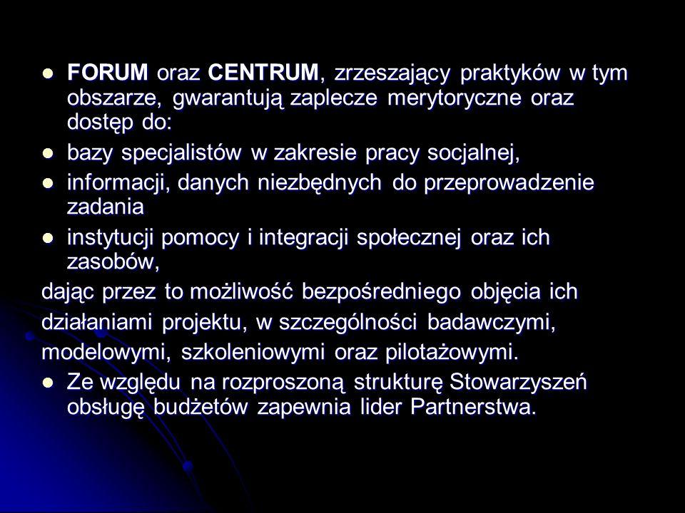FORUM oraz CENTRUM, zrzeszający praktyków w tym obszarze, gwarantują zaplecze merytoryczne oraz dostęp do: FORUM oraz CENTRUM, zrzeszający praktyków w tym obszarze, gwarantują zaplecze merytoryczne oraz dostęp do: bazy specjalistów w zakresie pracy socjalnej, bazy specjalistów w zakresie pracy socjalnej, informacji, danych niezbędnych do przeprowadzenie zadania informacji, danych niezbędnych do przeprowadzenie zadania instytucji pomocy i integracji społecznej oraz ich zasobów, instytucji pomocy i integracji społecznej oraz ich zasobów, dając przez to możliwość bezpośredniego objęcia ich działaniami projektu, w szczególności badawczymi, modelowymi, szkoleniowymi oraz pilotażowymi.