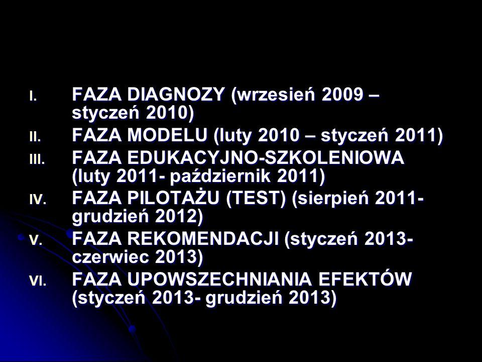 I.FAZA DIAGNOZY (wrzesień 2009 – styczeń 2010) II.