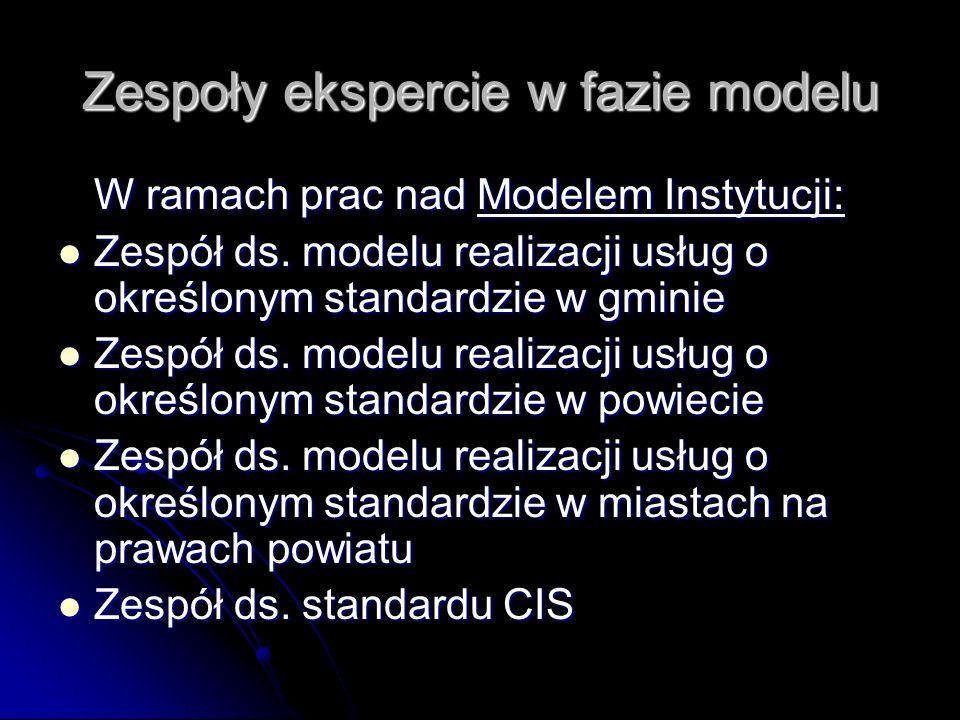 Zespoły ekspercie w fazie modelu W ramach prac nad Modelem Instytucji: Zespół ds.