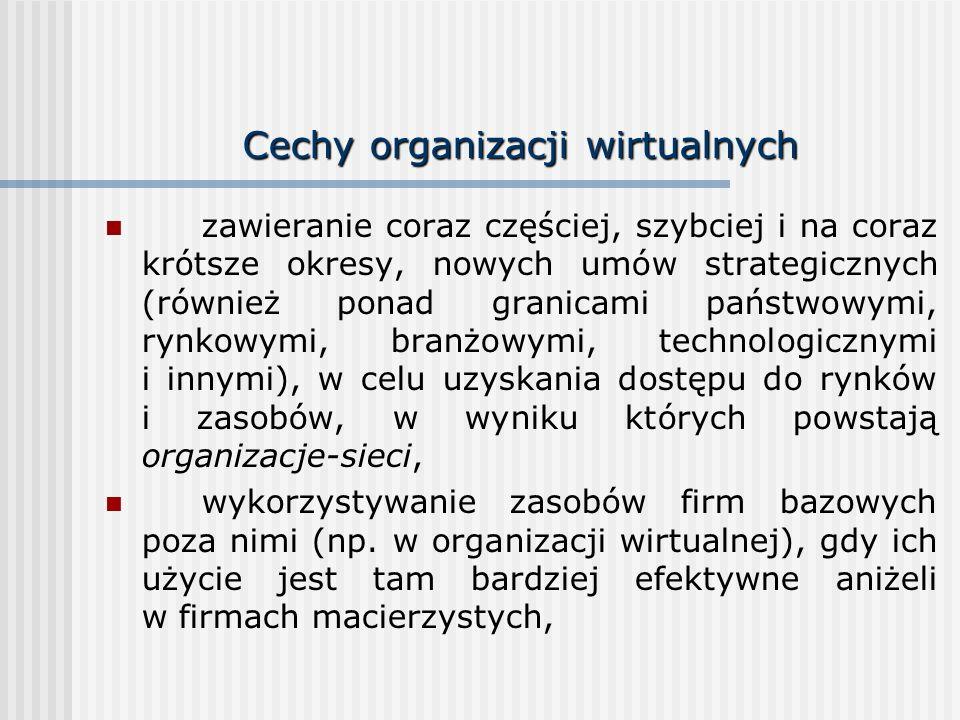 Cechy organizacji wirtualnych zawieranie coraz częściej, szybciej i na coraz krótsze okresy, nowych umów strategicznych (również ponad granicami państwowymi, rynkowymi, branżowymi, technologicznymi i innymi), w celu uzyskania dostępu do rynków i zasobów, w wyniku których powstają organizacje-sieci, wykorzystywanie zasobów firm bazowych poza nimi (np.