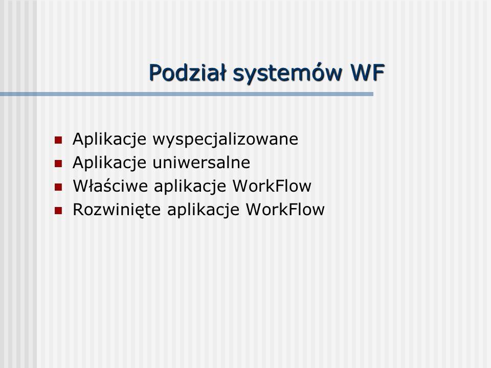 Podział systemów WF Aplikacje wyspecjalizowane Aplikacje uniwersalne Właściwe aplikacje WorkFlow Rozwinięte aplikacje WorkFlow