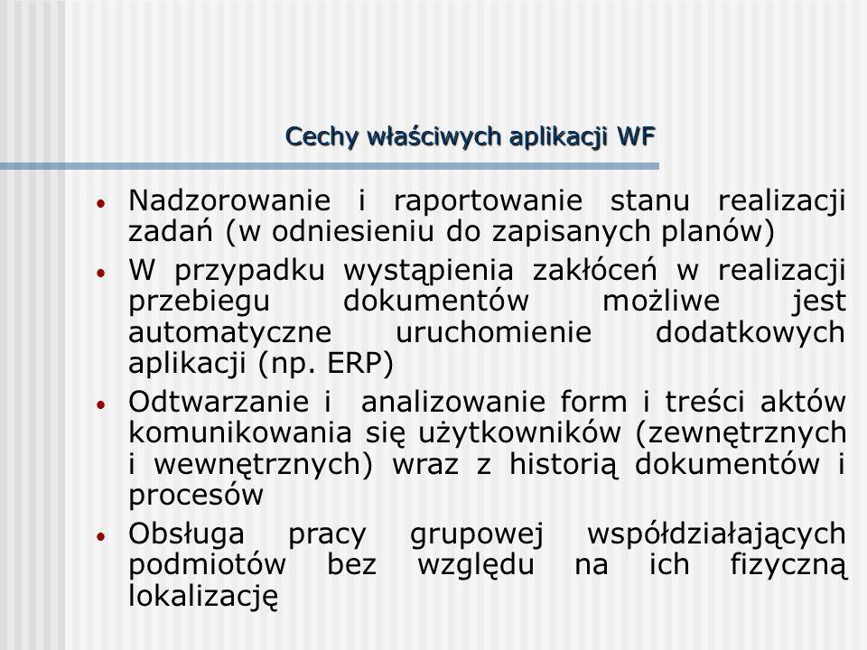 Cechy właściwych aplikacji WF Nadzorowanie i raportowanie stanu realizacji zadań (w odniesieniu do zapisanych planów) W przypadku wystąpienia zakłóceń w realizacji przebiegu dokumentów możliwe jest automatyczne uruchomienie dodatkowych aplikacji (np.