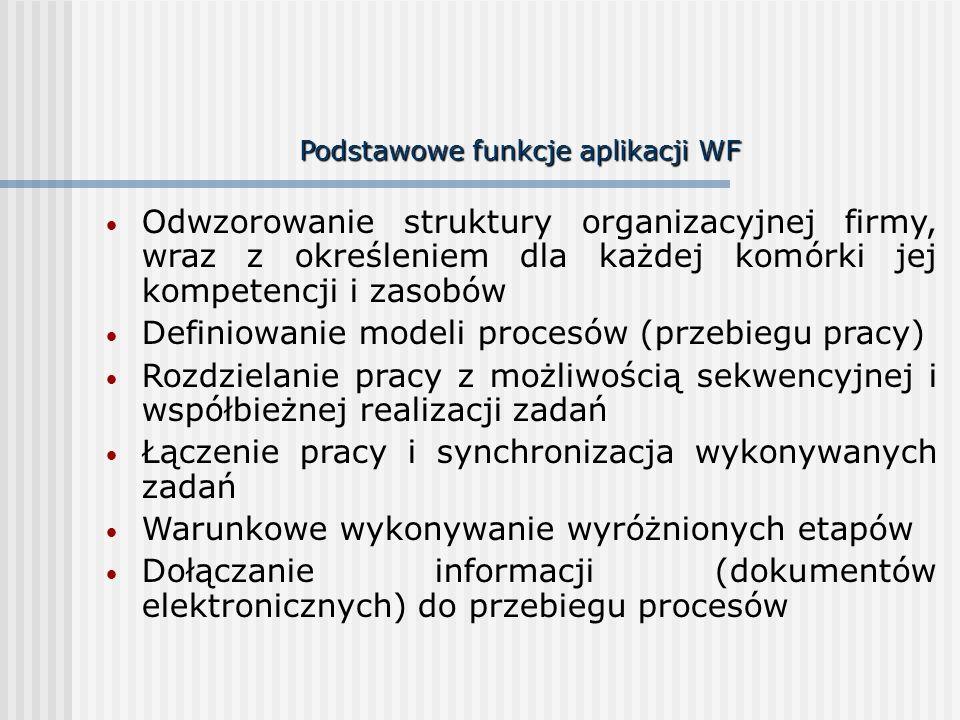 Podstawowe funkcje aplikacji WF Odwzorowanie struktury organizacyjnej firmy, wraz z określeniem dla każdej komórki jej kompetencji i zasobów Definiowanie modeli procesów (przebiegu pracy) Rozdzielanie pracy z możliwością sekwencyjnej i współbieżnej realizacji zadań Łączenie pracy i synchronizacja wykonywanych zadań Warunkowe wykonywanie wyróżnionych etapów Dołączanie informacji (dokumentów elektronicznych) do przebiegu procesów