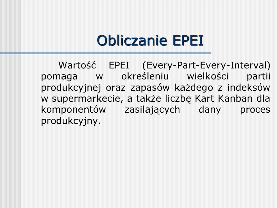 Obliczanie EPEI Wartość EPEI (Every-Part-Every-Interval) pomaga w określeniu wielkości partii produkcyjnej oraz zapasów każdego z indeksów w supermark