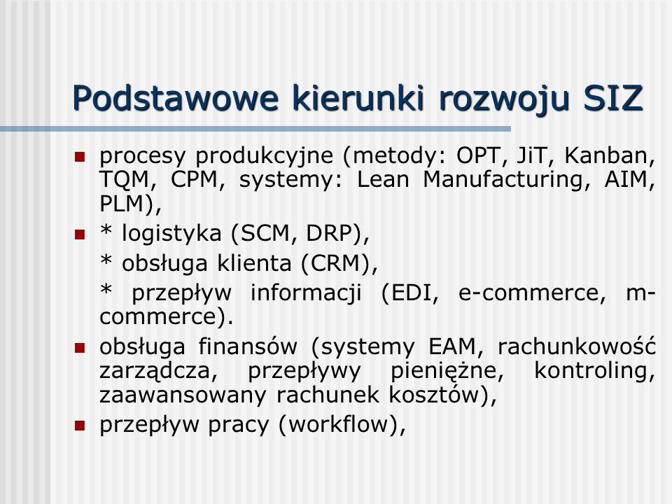 Podstawowe kierunki rozwoju SIZ procesy produkcyjne (metody: OPT, JiT, Kanban, TQM, CPM, systemy: Lean Manufacturing, AIM, PLM), * logistyka (SCM, DRP