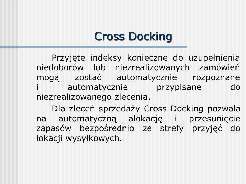 Cross Docking Przyjęte indeksy konieczne do uzupełnienia niedoborów lub niezrealizowanych zamówień mogą zostać automatycznie rozpoznane i automatyczni