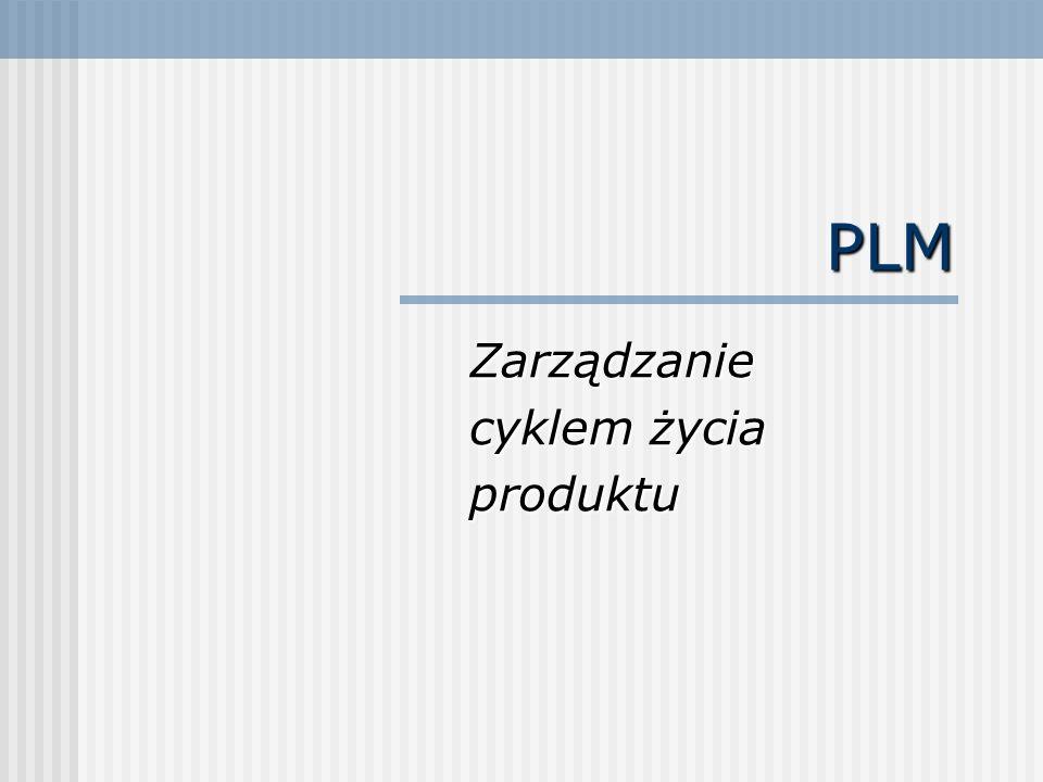 PLM Zarządzanie cyklem życia produktu