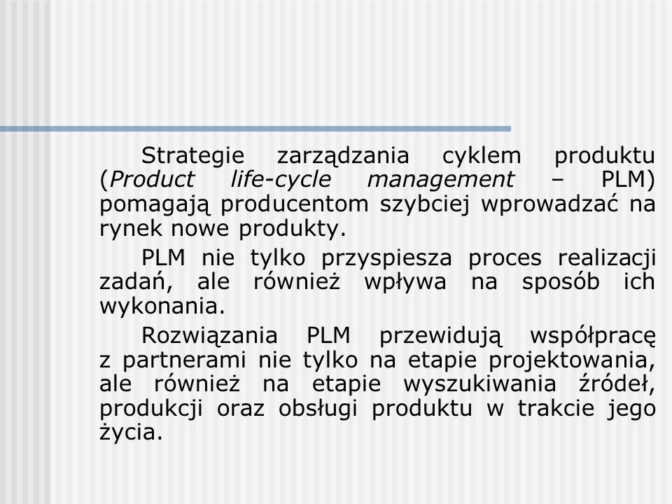 Strategie zarządzania cyklem produktu (Product life-cycle management – PLM) pomagają producentom szybciej wprowadzać na rynek nowe produkty. PLM nie t