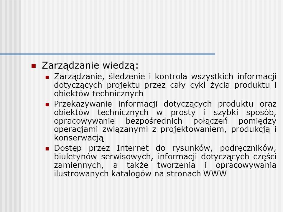 Zarządzanie wiedzą: Zarządzanie, śledzenie i kontrola wszystkich informacji dotyczących projektu przez cały cykl życia produktu i obiektów technicznyc