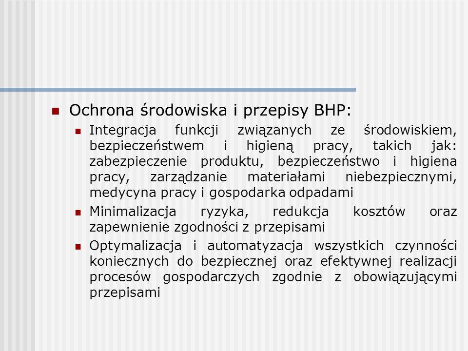 Ochrona środowiska i przepisy BHP: Integracja funkcji związanych ze środowiskiem, bezpieczeństwem i higieną pracy, takich jak: zabezpieczenie produktu