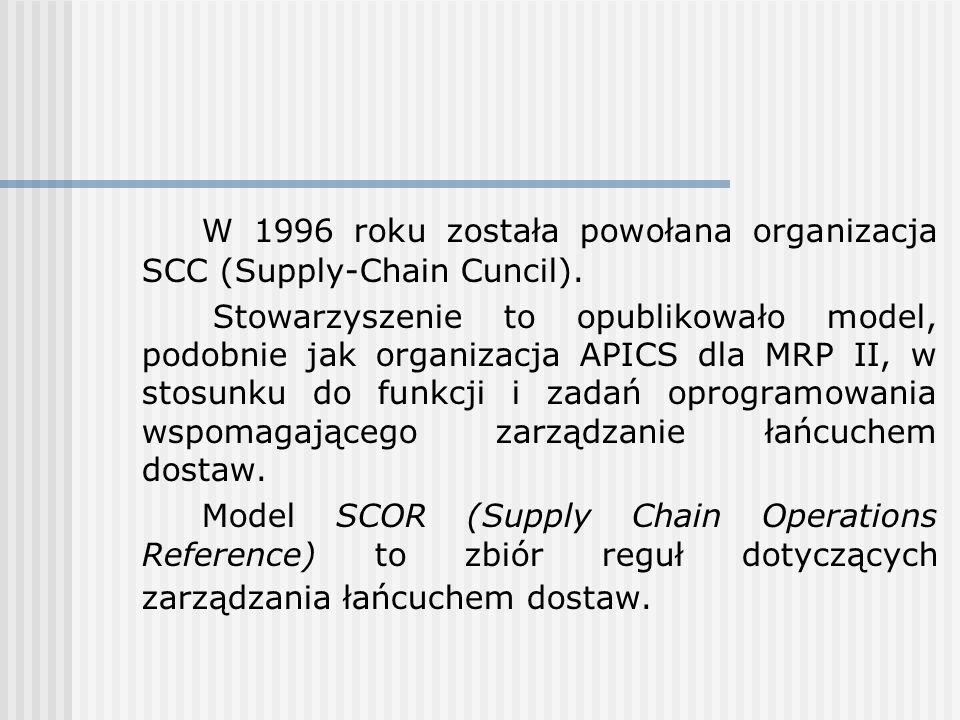 W 1996 roku została powołana organizacja SCC (Supply-Chain Cuncil). Stowarzyszenie to opublikowało model, podobnie jak organizacja APICS dla MRP II, w