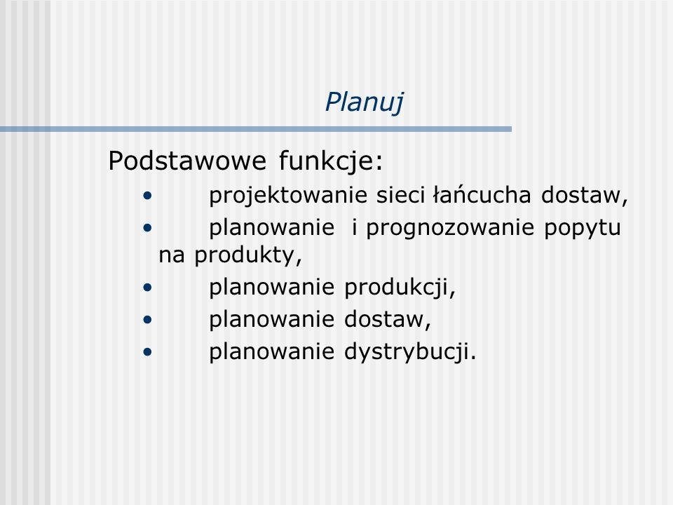 Planuj Podstawowe funkcje: projektowanie sieci łańcucha dostaw, planowanie i prognozowanie popytu na produkty, planowanie produkcji, planowanie dostaw