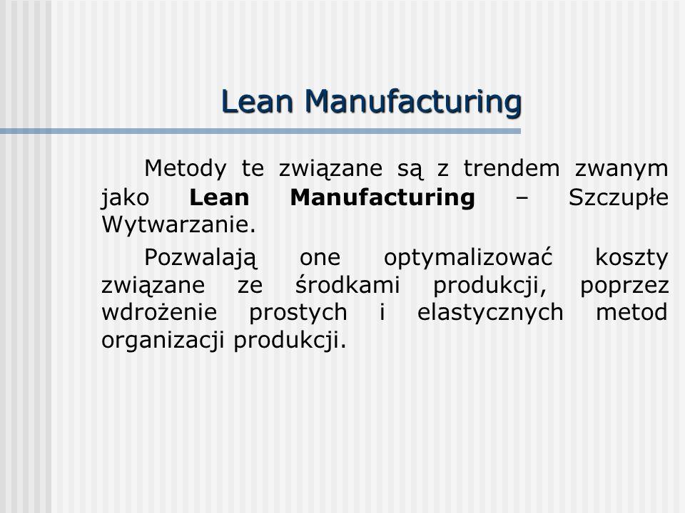 Metody te związane są z trendem zwanym jako Lean Manufacturing – Szczupłe Wytwarzanie. Pozwalają one optymalizować koszty związane ze środkami produkc