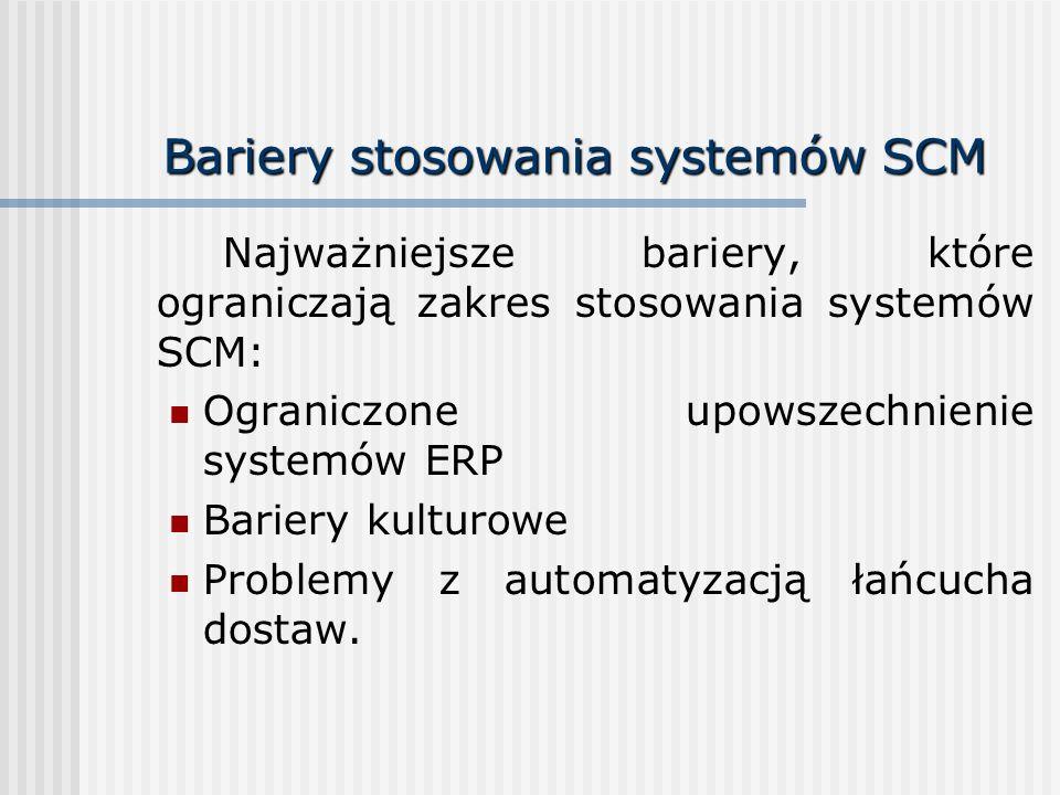 Bariery stosowania systemów SCM Najważniejsze bariery, które ograniczają zakres stosowania systemów SCM: Ograniczone upowszechnienie systemów ERP Bari