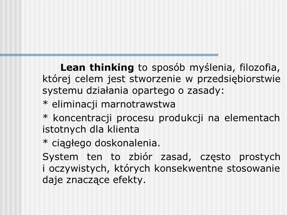 Strategia Lean Manufacturing oparta jest na systematycznej i ciągłej poprawie przepływu materiałów i informacji (strumienia wartości) w przedsiębiorstwie poprzez eliminację uważanych za marnotrawstwo: *zapasów *nadprodukcji * zbędnego przemieszczania i przezbrajania *straconej kreatywności *oczekiwania.