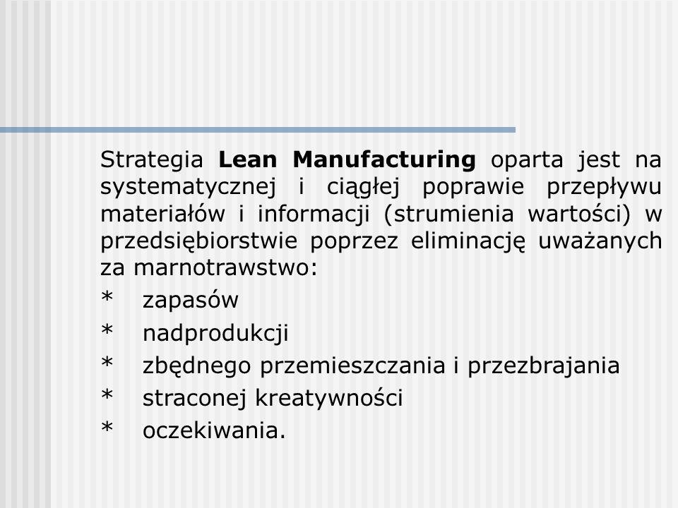 Strategia Lean Manufacturing oparta jest na systematycznej i ciągłej poprawie przepływu materiałów i informacji (strumienia wartości) w przedsiębiorst