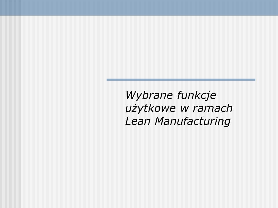 Wytwórz Podstawowe funkcje: wytwarzanie, testowanie, pakowanie, składowanie gotowych produktów, zarządzanie infrastrukturą produkcyjną.