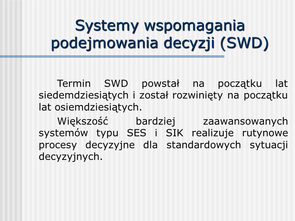 Systemy wspomagania podejmowania decyzji (SWD) Termin SWD powstał na początku lat siedemdziesiątych i został rozwinięty na początku lat osiemdziesiąty
