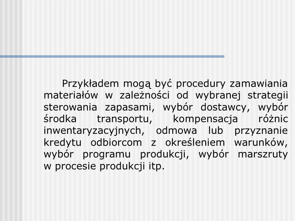 Przykładem mogą być procedury zamawiania materiałów w zależności od wybranej strategii sterowania zapasami, wybór dostawcy, wybór środka transportu, k