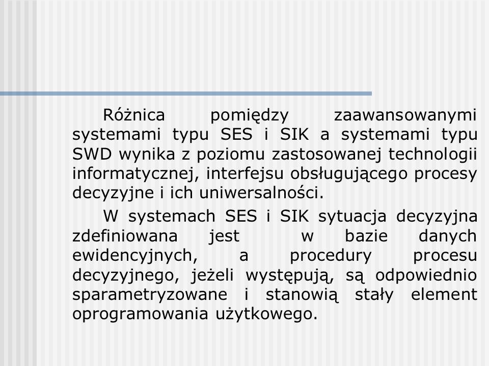 Różnica pomiędzy zaawansowanymi systemami typu SES i SIK a systemami typu SWD wynika z poziomu zastosowanej technologii informatycznej, interfejsu obs