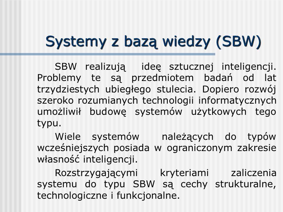 Systemy z bazą wiedzy (SBW) SBW realizują ideę sztucznej inteligencji. Problemy te są przedmiotem badań od lat trzydziestych ubiegłego stulecia. Dopie