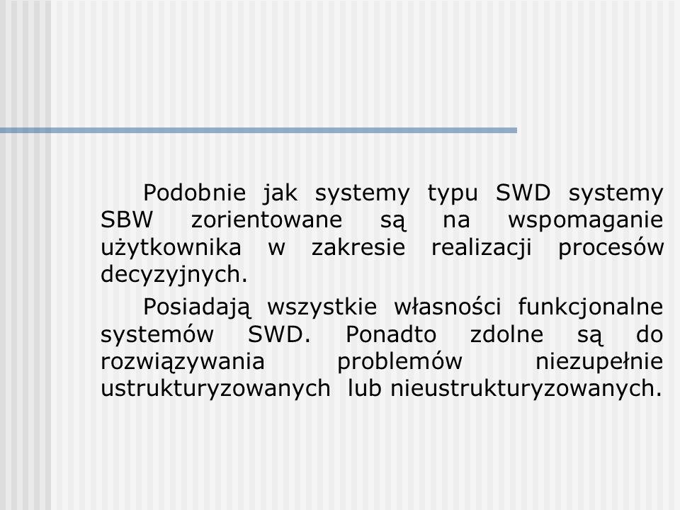 Podobnie jak systemy typu SWD systemy SBW zorientowane są na wspomaganie użytkownika w zakresie realizacji procesów decyzyjnych. Posiadają wszystkie w