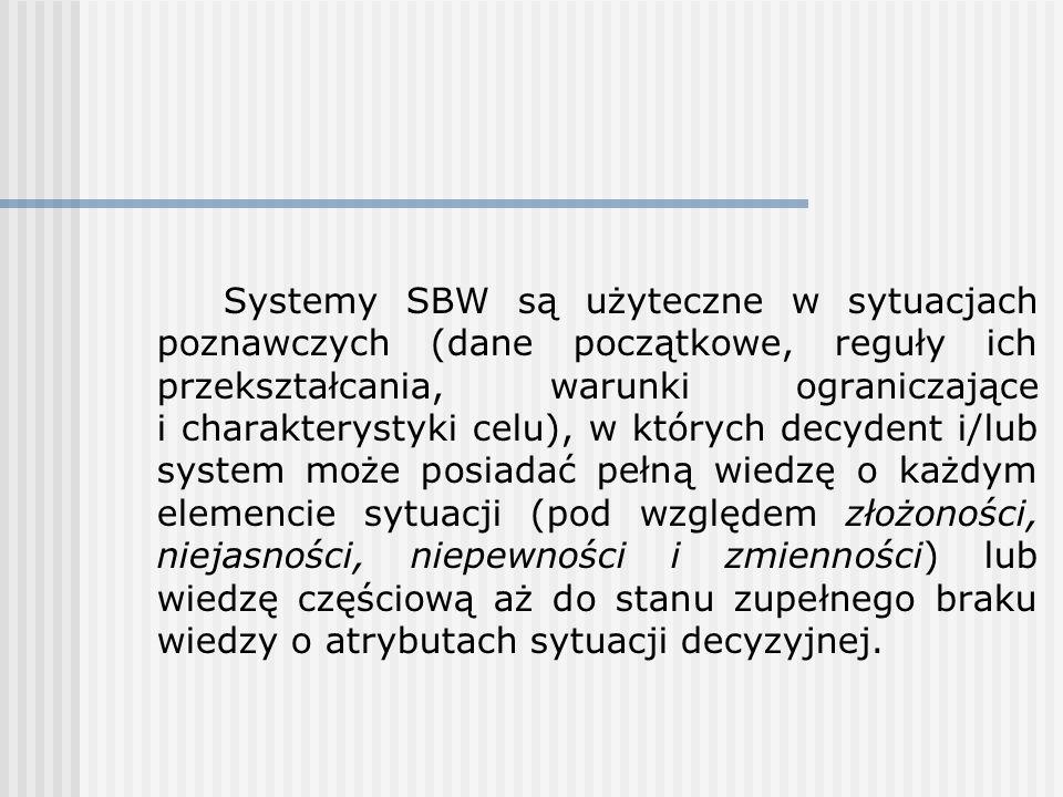 Systemy SBW są użyteczne w sytuacjach poznawczych (dane początkowe, reguły ich przekształcania, warunki ograniczające i charakterystyki celu), w który