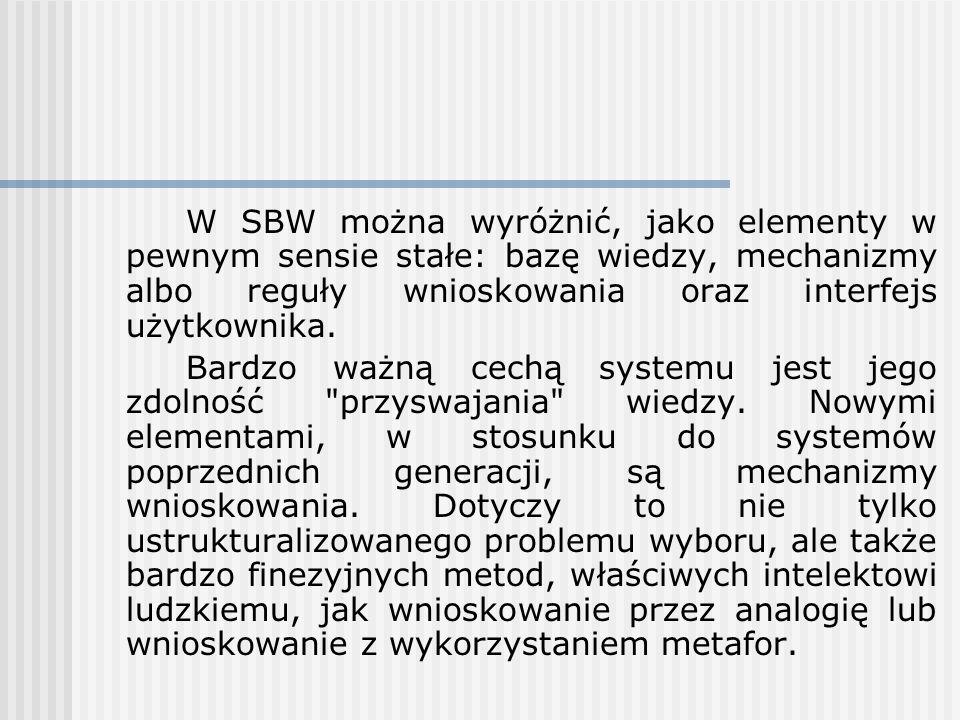 W SBW można wyróżnić, jako elementy w pewnym sensie stałe: bazę wiedzy, mechanizmy albo reguły wnioskowania oraz interfejs użytkownika. Bardzo ważną c