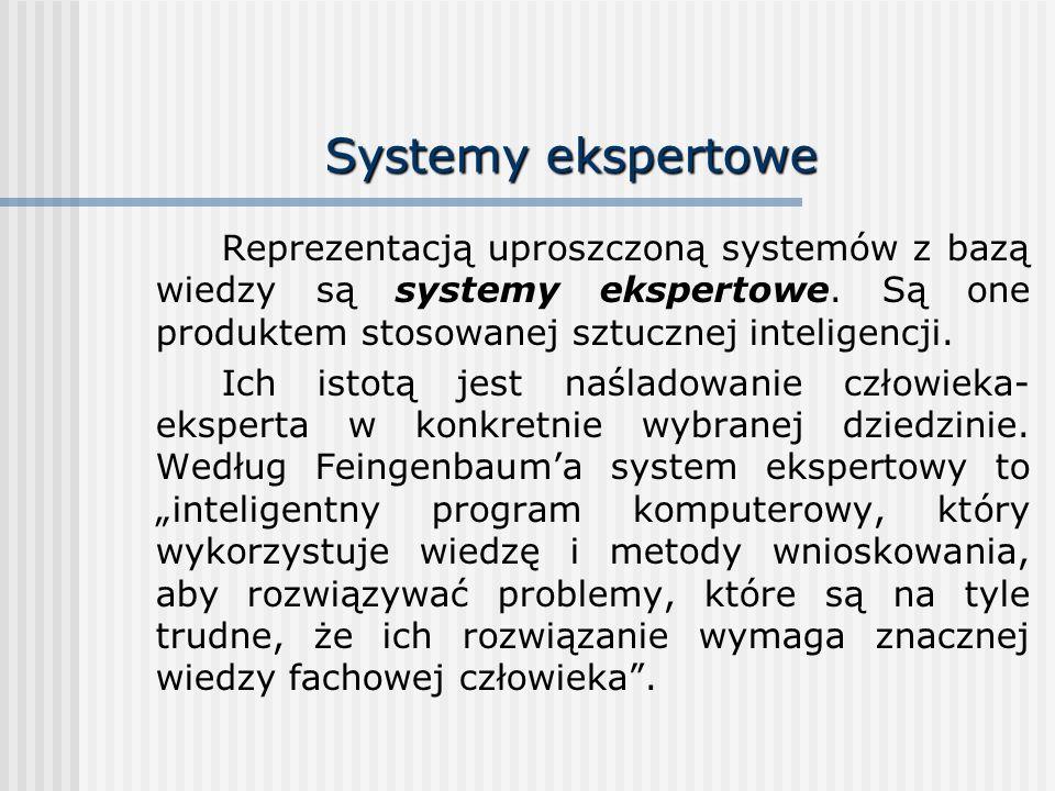 Systemy ekspertowe Reprezentacją uproszczoną systemów z bazą wiedzy są systemy ekspertowe. Są one produktem stosowanej sztucznej inteligencji. Ich ist