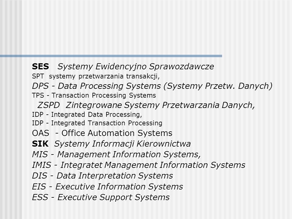 SES Systemy Ewidencyjno Sprawozdawcze SPT systemy przetwarzania transakcji, DPS - Data Processing Systems (Systemy Przetw. Danych) TPS - Transaction P