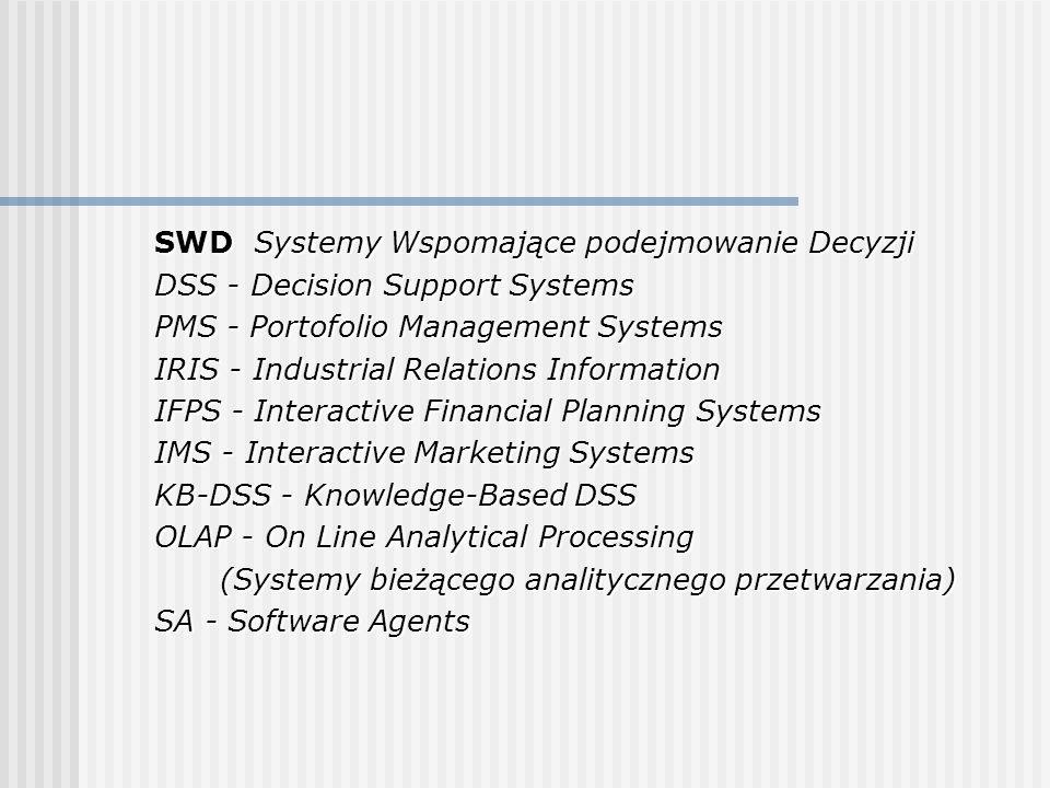 SWD Systemy Wspomające podejmowanie Decyzji DSS - Decision Support Systems PMS - Portofolio Management Systems IRIS - Industrial Relations Information