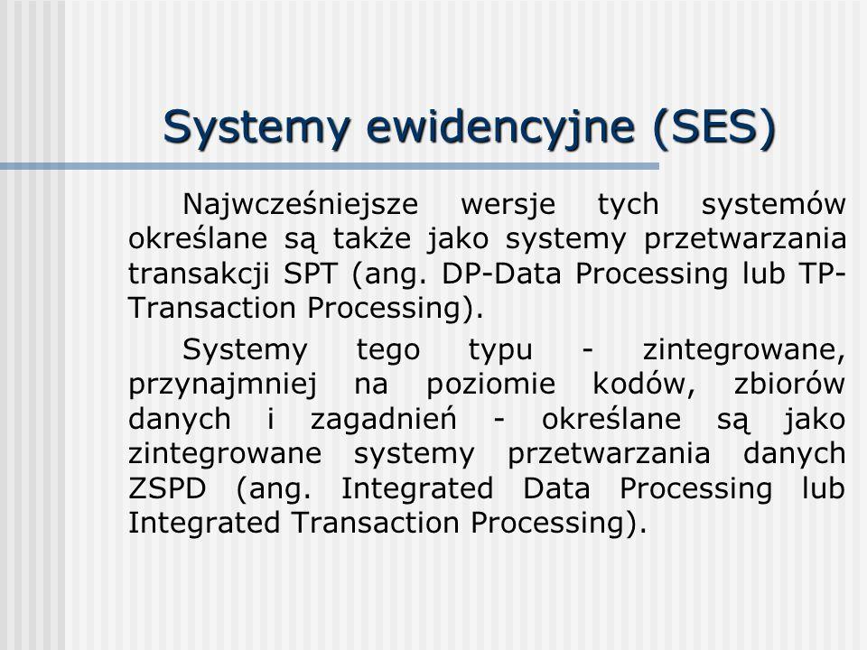 Systemy ewidencyjne (SES) Najwcześniejsze wersje tych systemów określane są także jako systemy przetwarzania transakcji SPT (ang. DP-Data Processing l