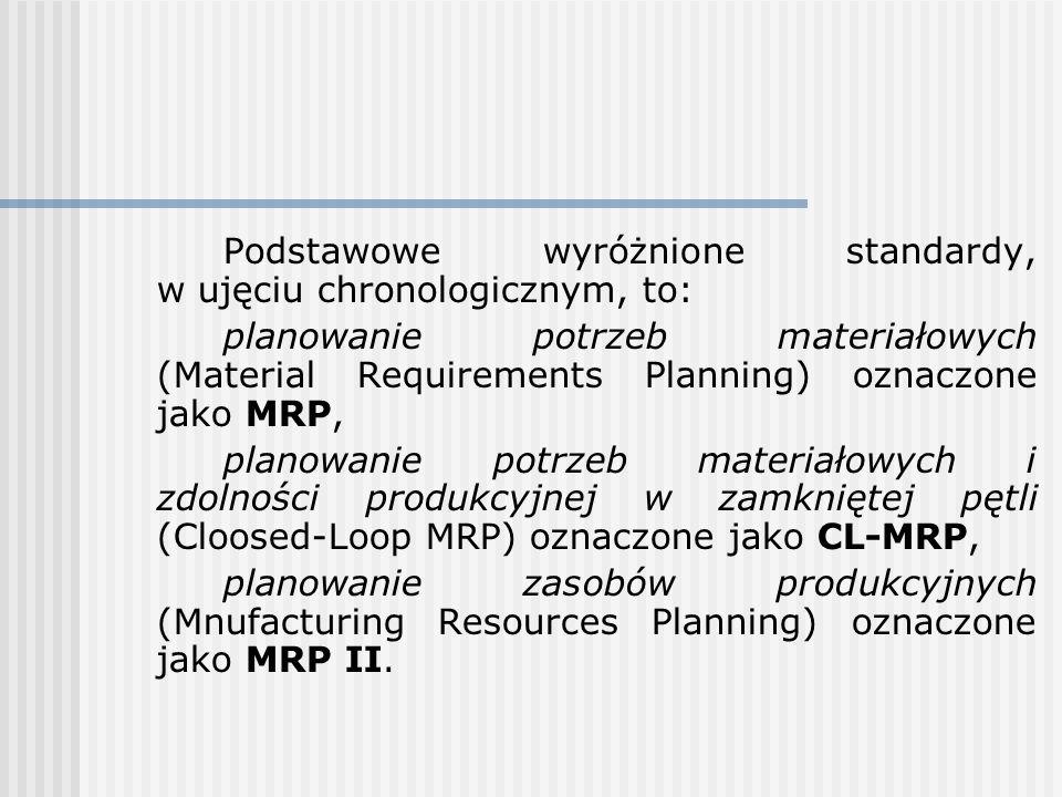 Podstawowe wyróżnione standardy, w ujęciu chronologicznym, to: planowanie potrzeb materiałowych (Material Requirements Planning) oznaczone jako MRP, p