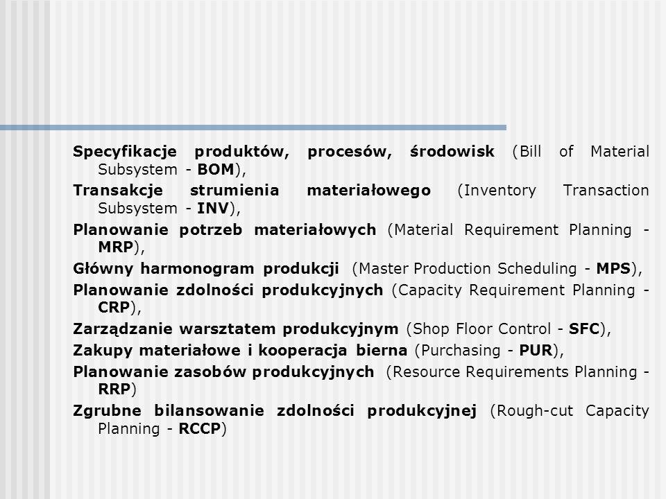 Specyfikacje produktów, procesów, środowisk (Bill of Material Subsystem - BOM), Transakcje strumienia materiałowego (Inventory Transaction Subsystem -