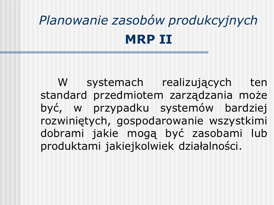 Planowanie zasobów produkcyjnych MRP II W systemach realizujących ten standard przedmiotem zarządzania może być, w przypadku systemów bardziej rozwini