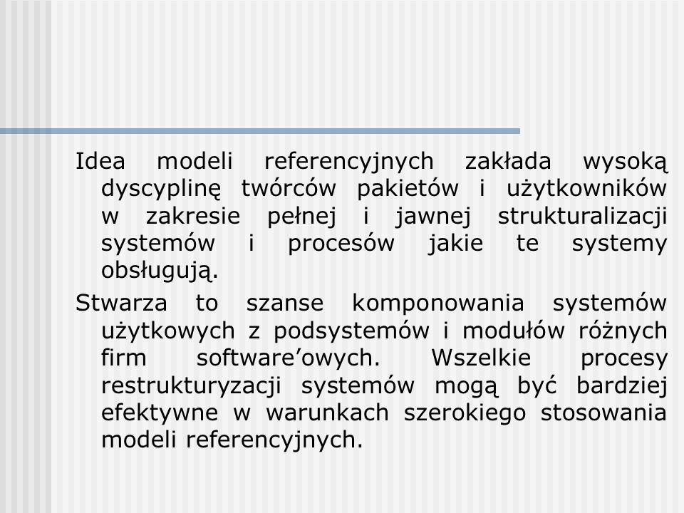 Idea modeli referencyjnych zakłada wysoką dyscyplinę twórców pakietów i użytkowników w zakresie pełnej i jawnej strukturalizacji systemów i procesów j