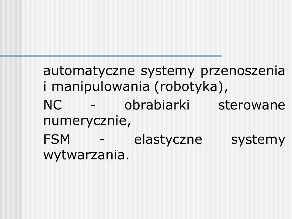 automatyczne systemy przenoszenia i manipulowania (robotyka), NC - obrabiarki sterowane numerycznie, FSM - elastyczne systemy wytwarzania.