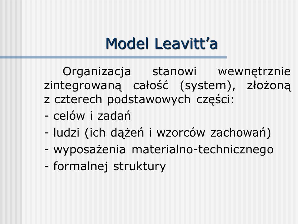 Model Leavitta Organizacja stanowi wewnętrznie zintegrowaną całość (system), złożoną z czterech podstawowych części: - celów i zadań - ludzi (ich dąże