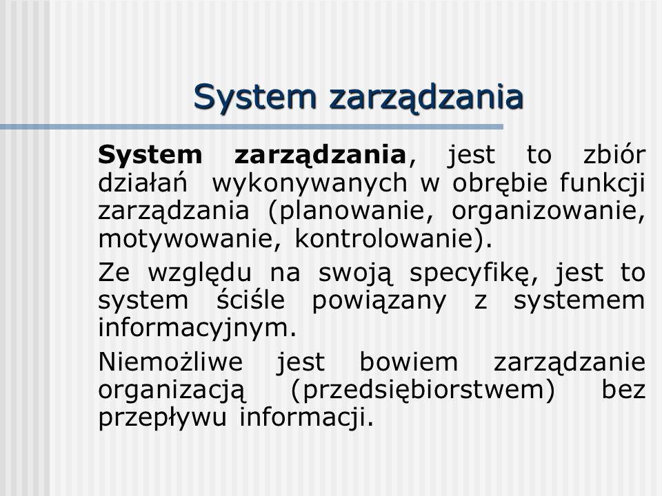 System zarządzania System zarządzania, jest to zbiór działań wykonywanych w obrębie funkcji zarządzania (planowanie, organizowanie, motywowanie, kontr