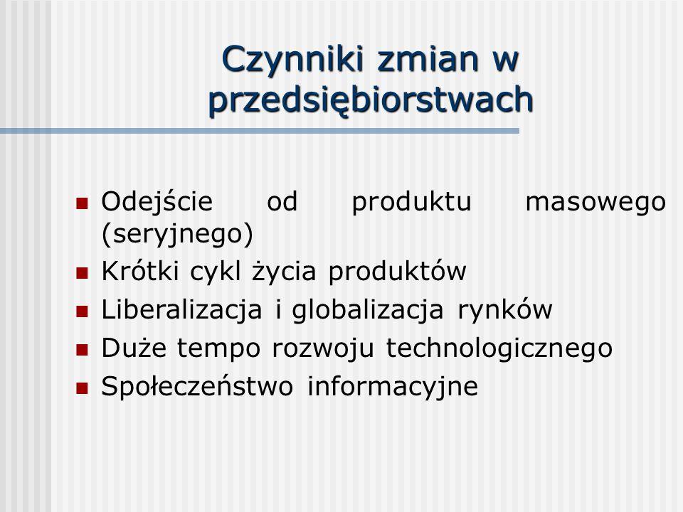 Czynniki zmian w przedsiębiorstwach Odejście od produktu masowego (seryjnego) Krótki cykl życia produktów Liberalizacja i globalizacja rynków Duże tem