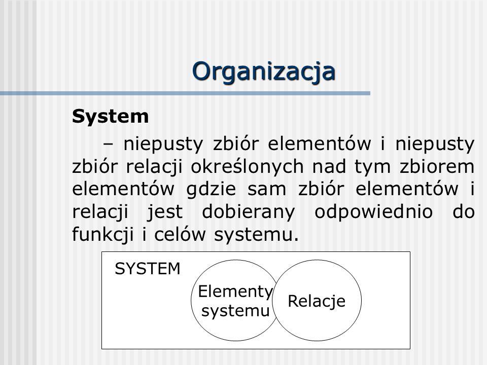 Organizacja System – niepusty zbiór elementów i niepusty zbiór relacji określonych nad tym zbiorem elementów gdzie sam zbiór elementów i relacji jest