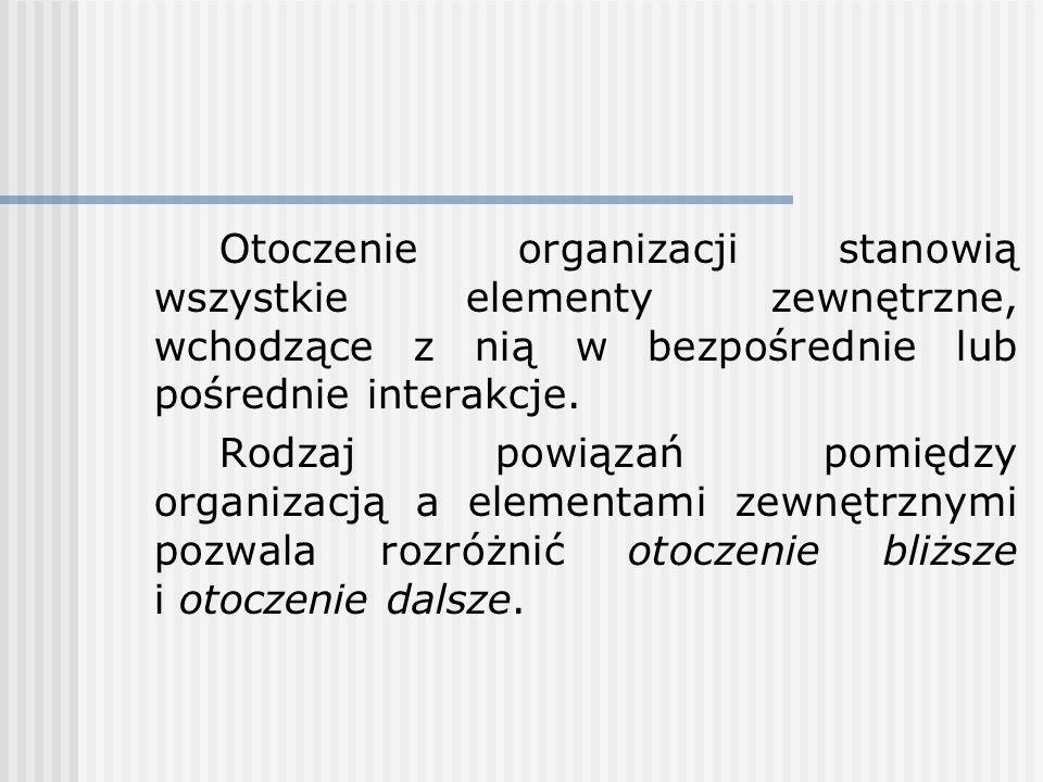 Otoczenie organizacji stanowią wszystkie elementy zewnętrzne, wchodzące z nią w bezpośrednie lub pośrednie interakcje. Rodzaj powiązań pomiędzy organi