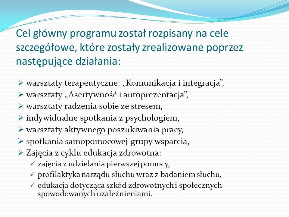 Cel główny programu został rozpisany na cele szczegółowe, które zostały zrealizowane poprzez następujące działania: warsztaty terapeutyczne: Komunikac