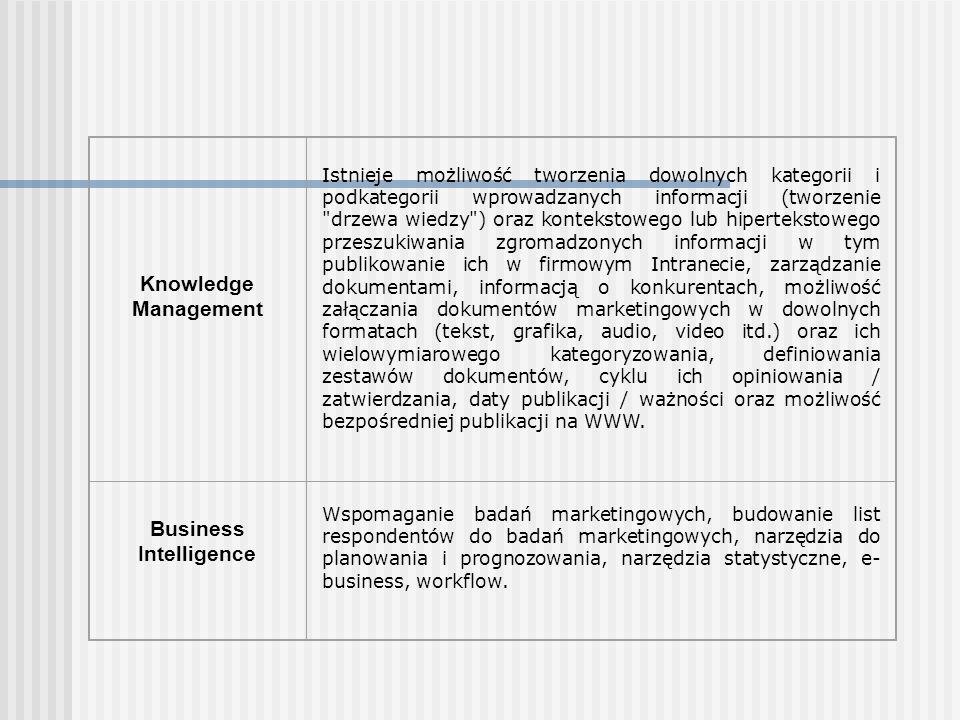 Knowledge Management Istnieje możliwość tworzenia dowolnych kategorii i podkategorii wprowadzanych informacji (tworzenie