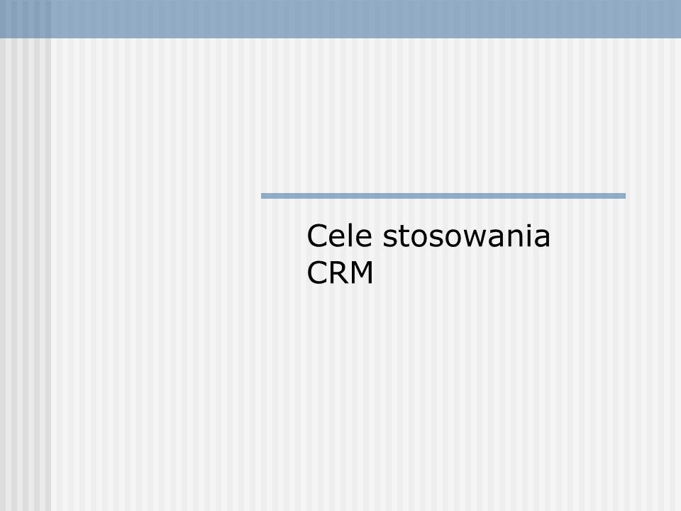 Cele stosowania CRM