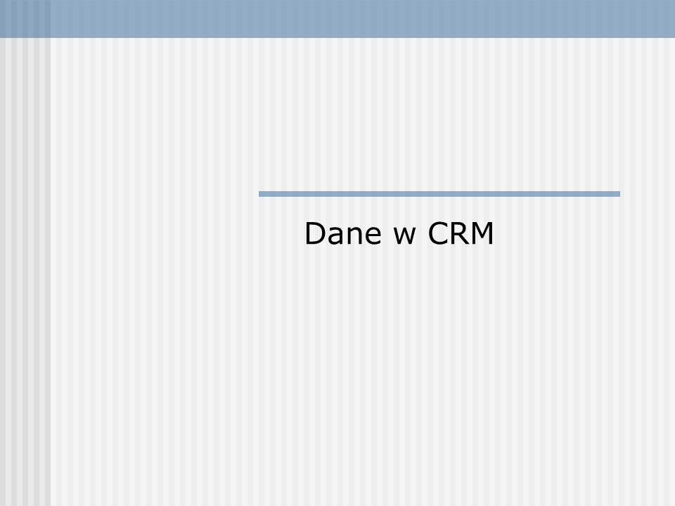 Rodzaje danych gromadzonych w CRM: 1.