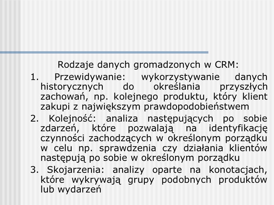 Rodzaje danych gromadzonych w CRM: 1. Przewidywanie: wykorzystywanie danych historycznych do określania przyszłych zachowań, np. kolejnego produktu, k