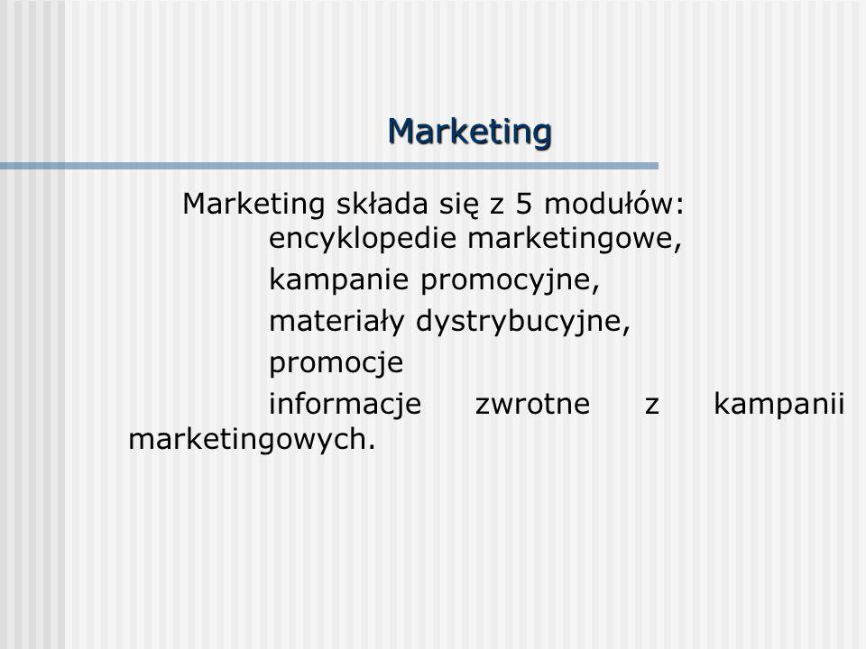 Marketing Marketing składa się z 5 modułów: encyklopedie marketingowe, kampanie promocyjne, materiały dystrybucyjne, promocje informacje zwrotne z kam